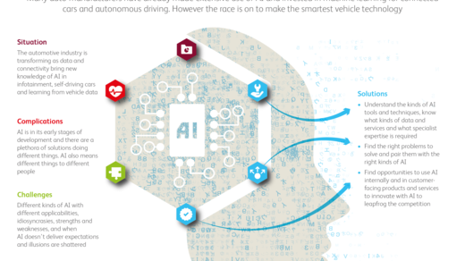 BearingPoint Institute: AI and connected cars