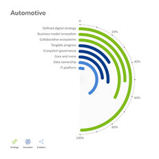 BearingPoint-Institute_EcosystemIQ_Automotive-analysis