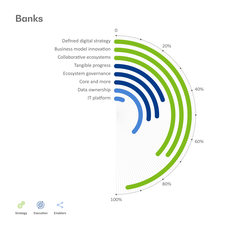 BearingPoint-Institute_EcosystemIQ_Banks-analysis