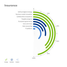 BearingPoint-Institute_EcosystemIQ_Insurance-analysis