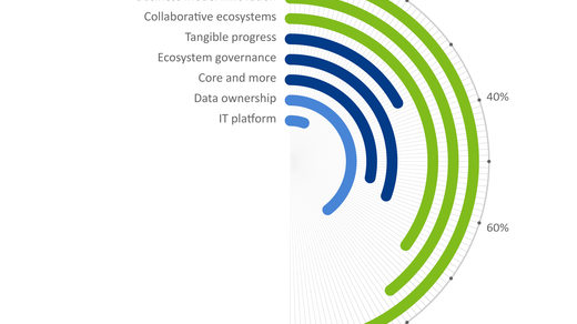 BearingPoint-Institute_EcosystemIQ_Tech-IT-analysis