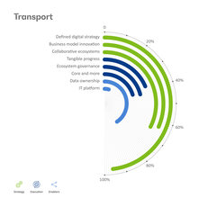 BearingPoint-Institute_EcosystemIQ_Transport-analysis