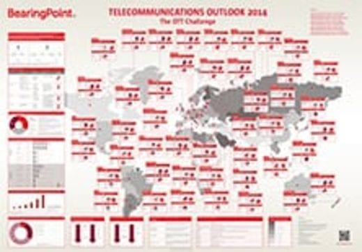 TELECOMMUNICATIONS OUTLOOK 2014