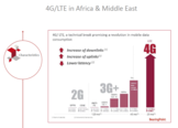 4G/LTE in Africa & Middle East