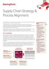 Supply Chain Strategy & Process Alignment