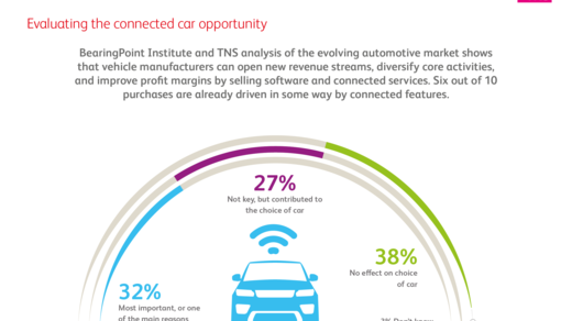 BearingPoint Institute: OEMs and connected cars time to seize the connected future
