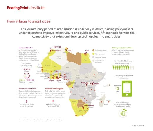 BearingPoint Institute: Smart Cities: the key to Africa's third revolution
