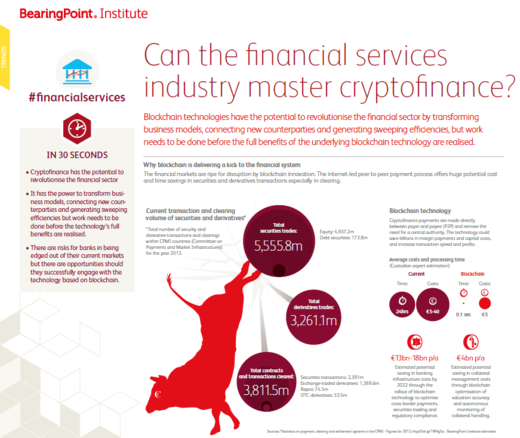 Can the financial services industry master cryptofinance?