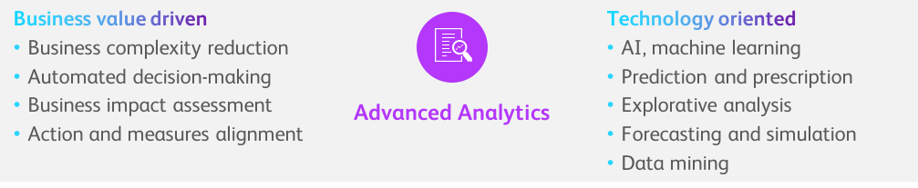 DnA Advanced Analytics