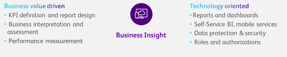 DnA BusinessInsights