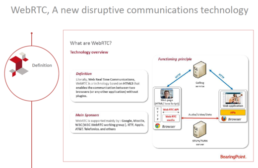 WebRTC : a new disruptive communications technology