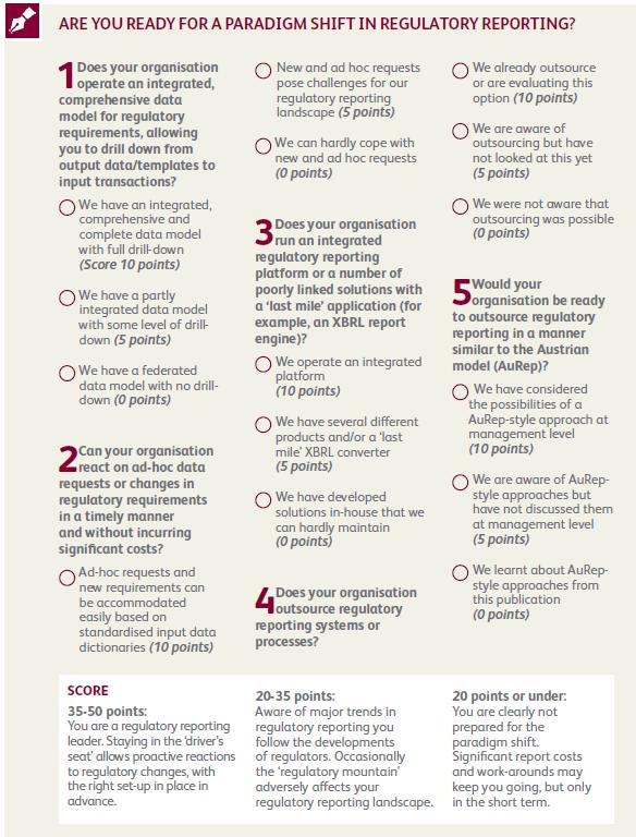Reforming regulatory reporting | BearingPoint