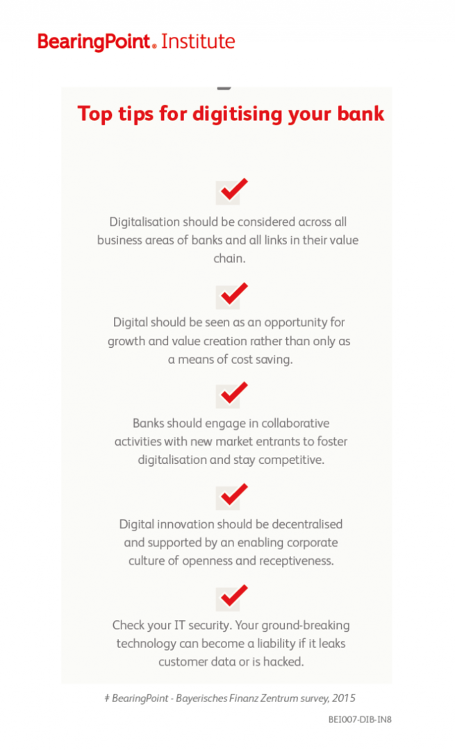 7 digital questions for banks | BearingPoint